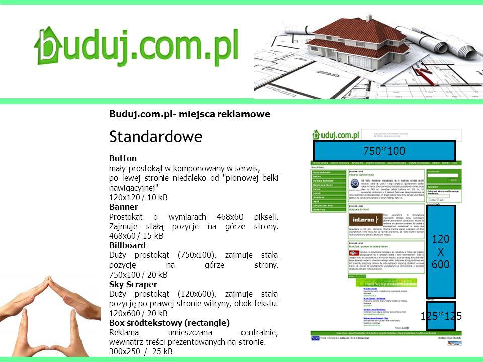 Standardowe 750*100 120 X 600 125*125 Buduj.com.pl- miejsca reklamowe