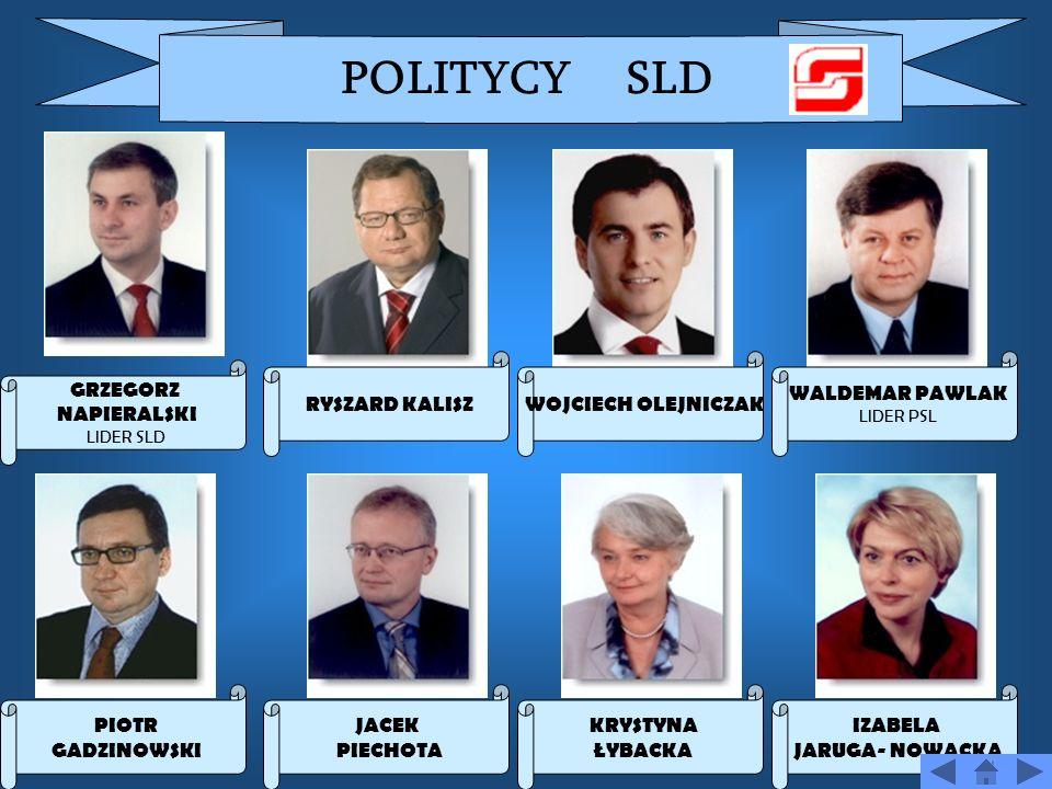POLITYCY SLD RYSZARD KALISZ WOJCIECH OLEJNICZAK WALDEMAR PAWLAK