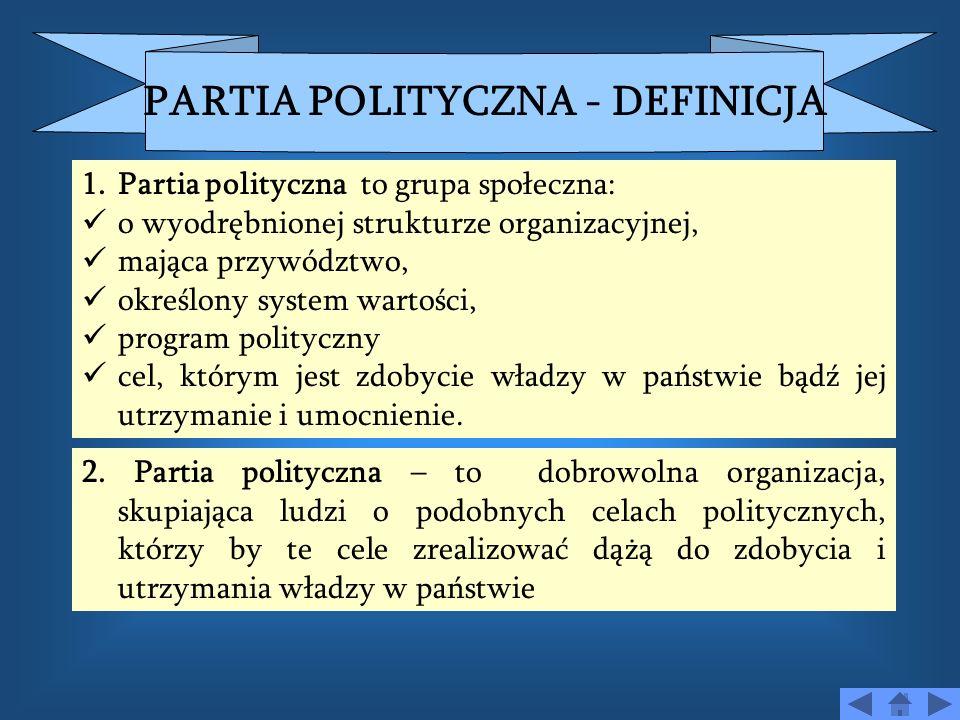 PARTIA POLITYCZNA - DEFINICJA