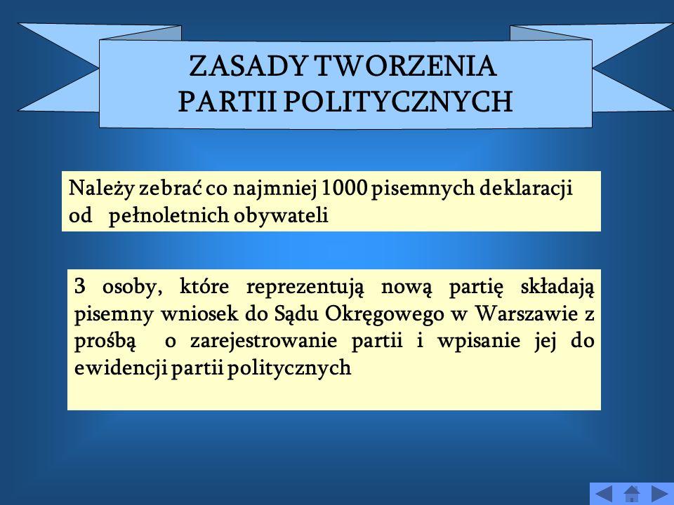 ZASADY TWORZENIA PARTII POLITYCZNYCH