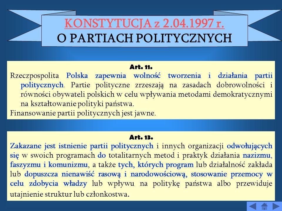 O PARTIACH POLITYCZNYCH