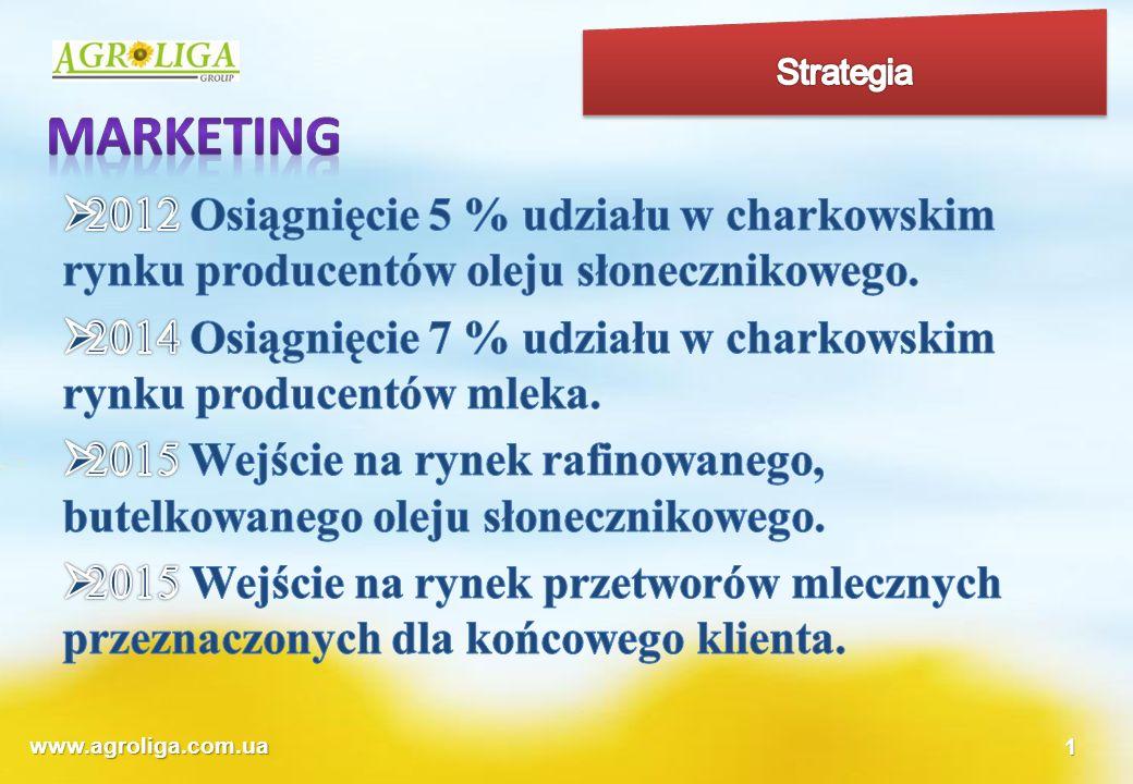 Strategia Marketing. 2012 Osiągnięcie 5 % udziału w charkowskim rynku producentów oleju słonecznikowego.