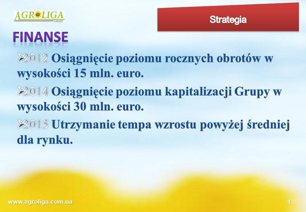 Strategia finanse. 2012 Osiągnięcie poziomu rocznych obrotów w wysokości 15 mln. euro.