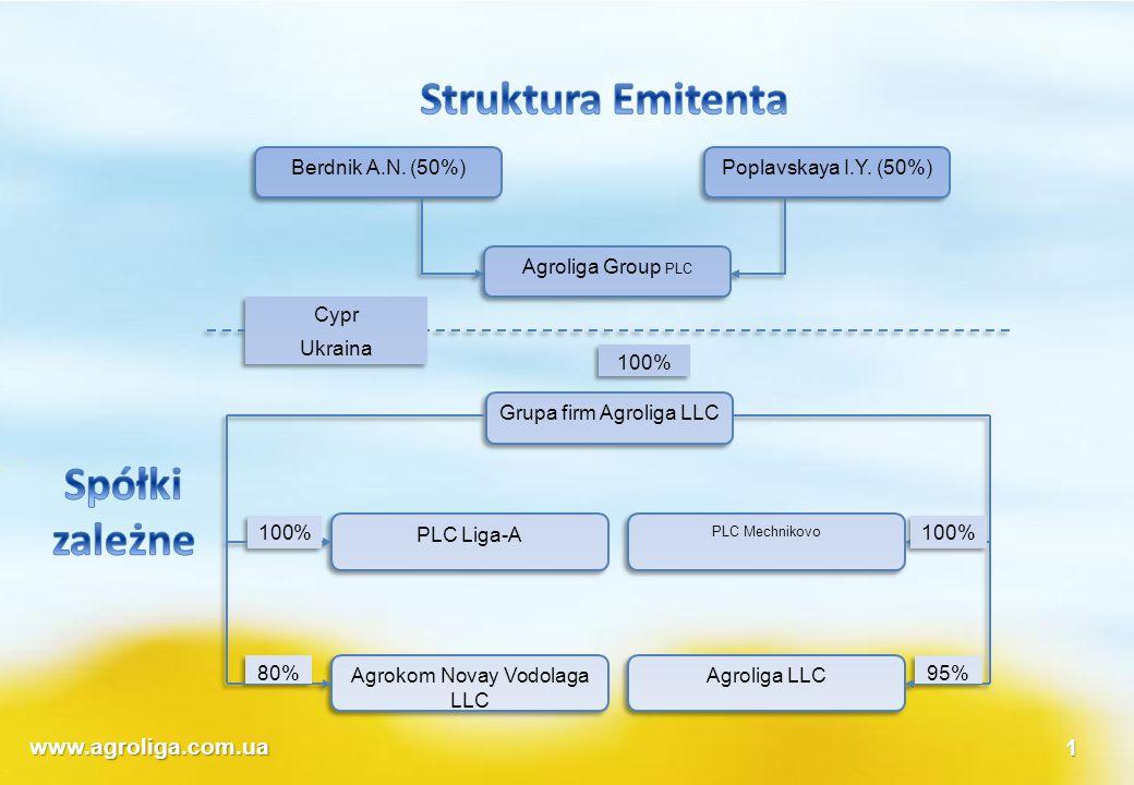 Struktura Emitenta Spółki zależne www.agroliga.com.ua 1