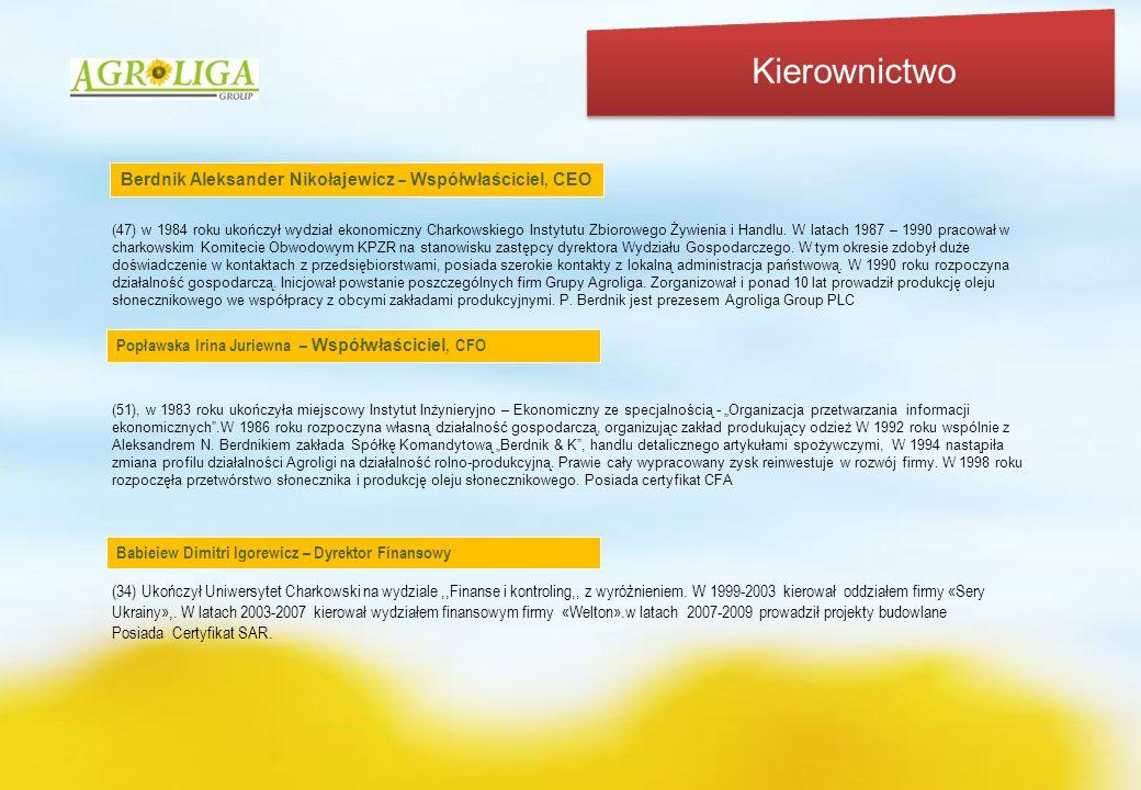Kierownictwo www.agroliga.com.ua 1