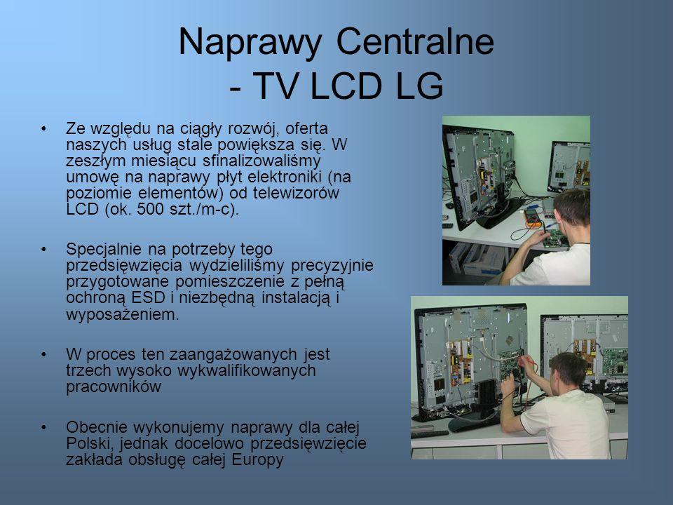 Naprawy Centralne - TV LCD LG