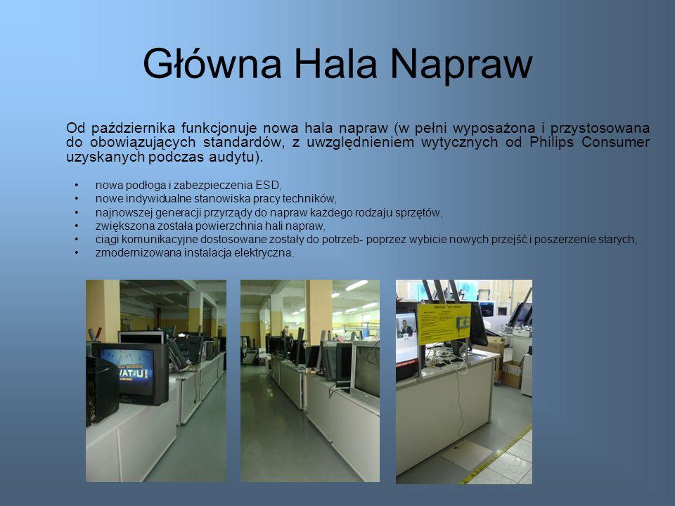 Główna Hala Napraw