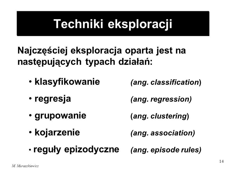 Techniki eksploracji Najczęściej eksploracja oparta jest na następujących typach działań: klasyfikowanie (ang. classification)