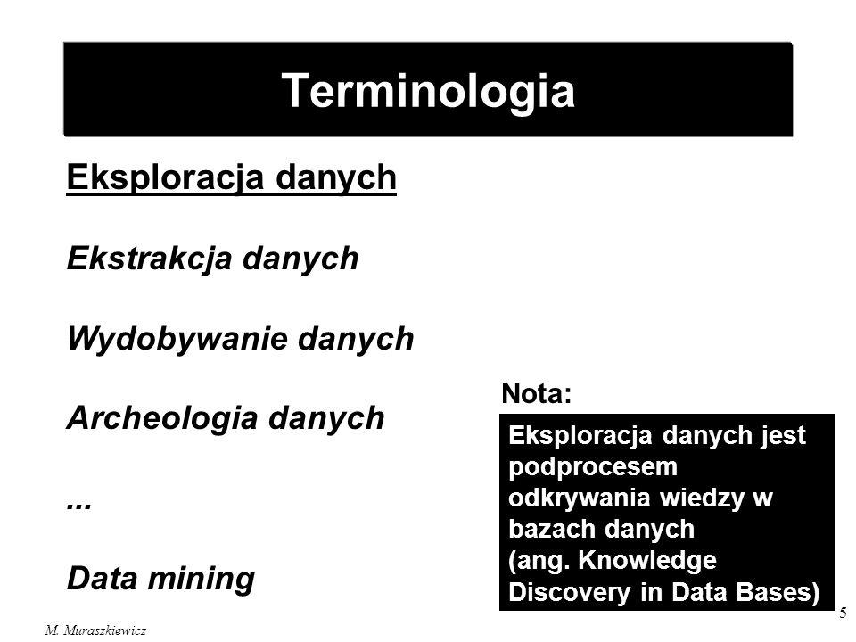 Terminologia Eksploracja danych Ekstrakcja danych Wydobywanie danych