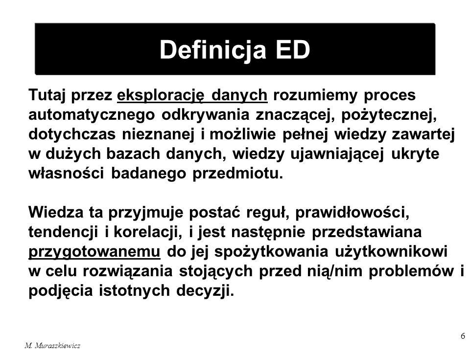 Definicja ED