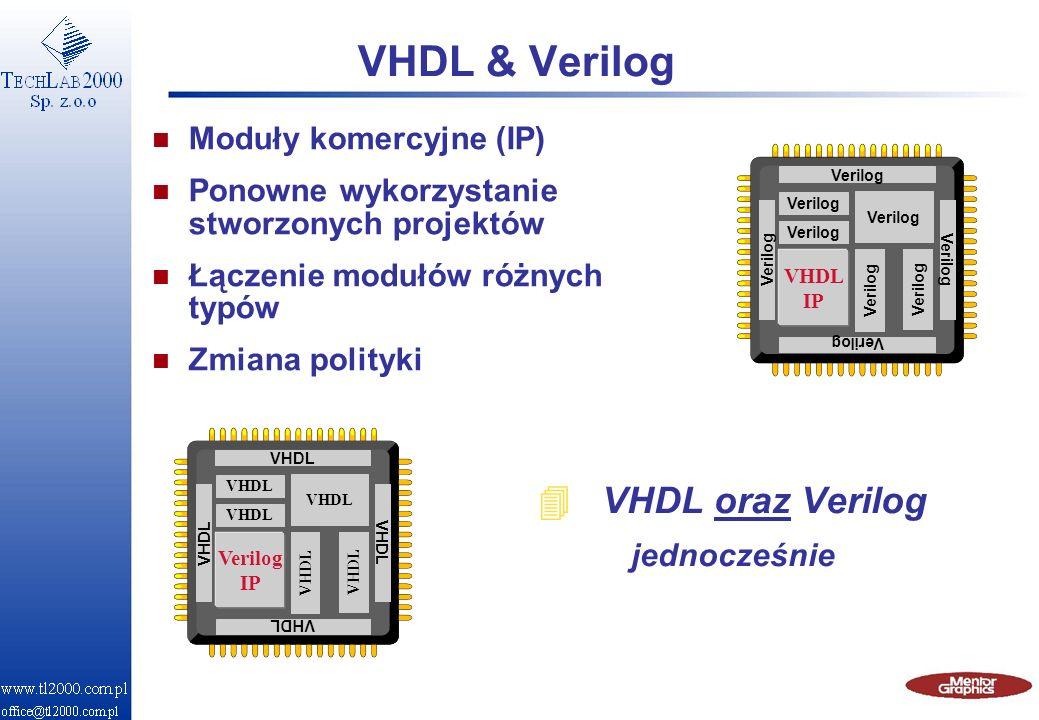 VHDL & Verilog  VHDL oraz Verilog Moduły komercyjne (IP)