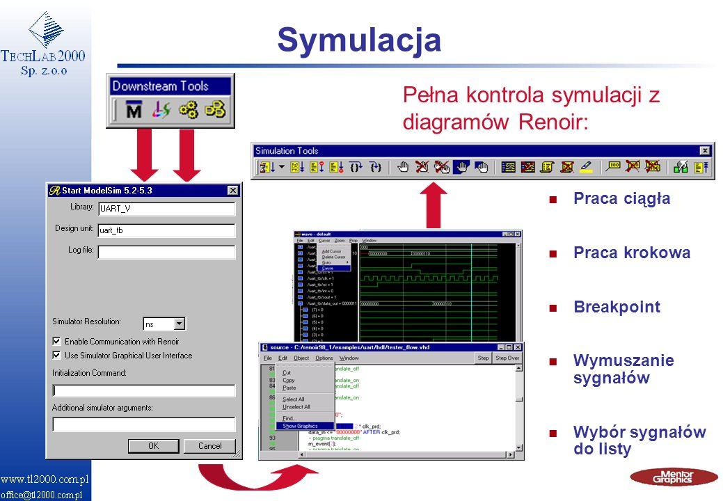 Symulacja Pełna kontrola symulacji z diagramów Renoir: Praca ciągła