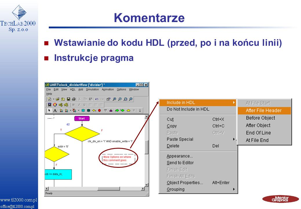 Komentarze Wstawianie do kodu HDL (przed, po i na końcu linii)