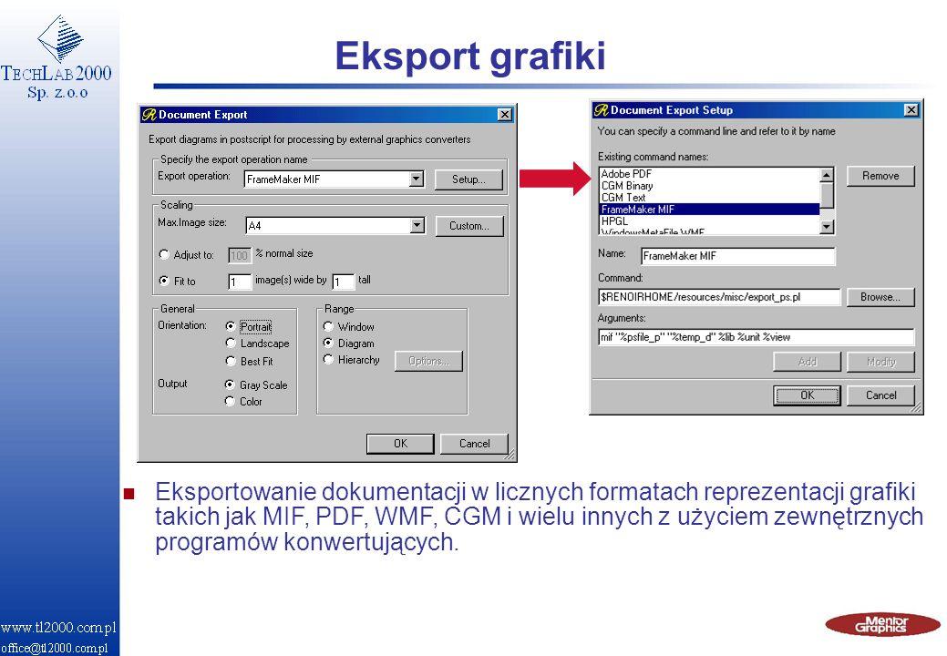 Eksport grafiki