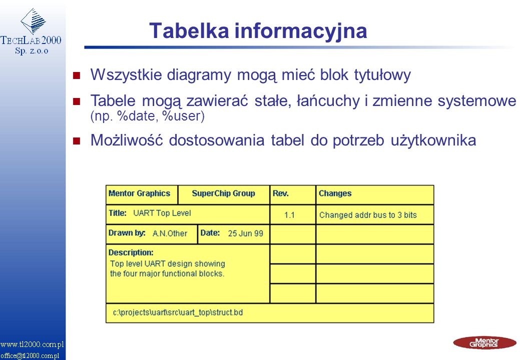 Tabelka informacyjna Wszystkie diagramy mogą mieć blok tytułowy