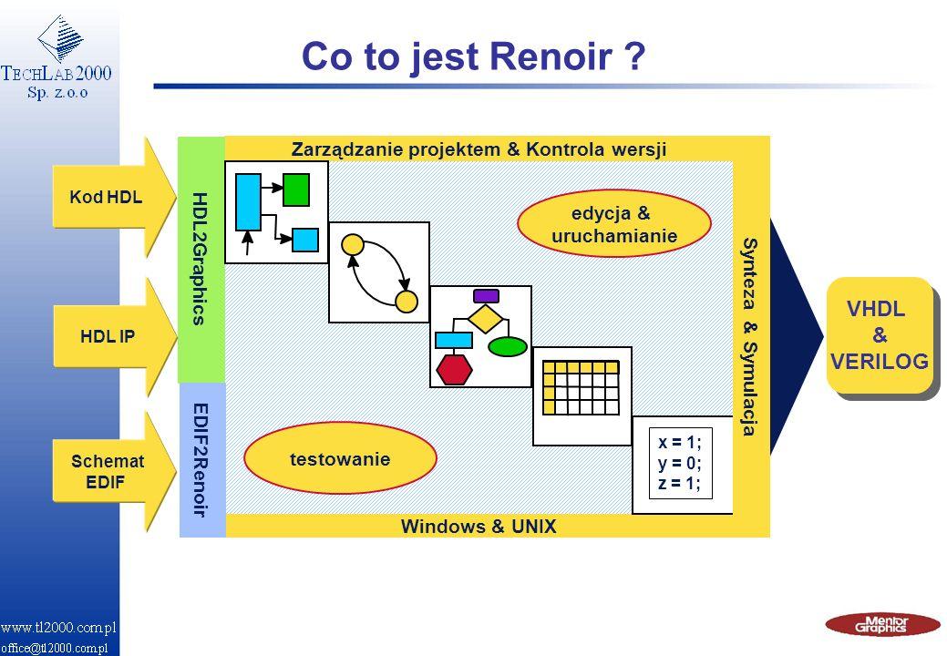 Zarządzanie projektem & Kontrola wersji