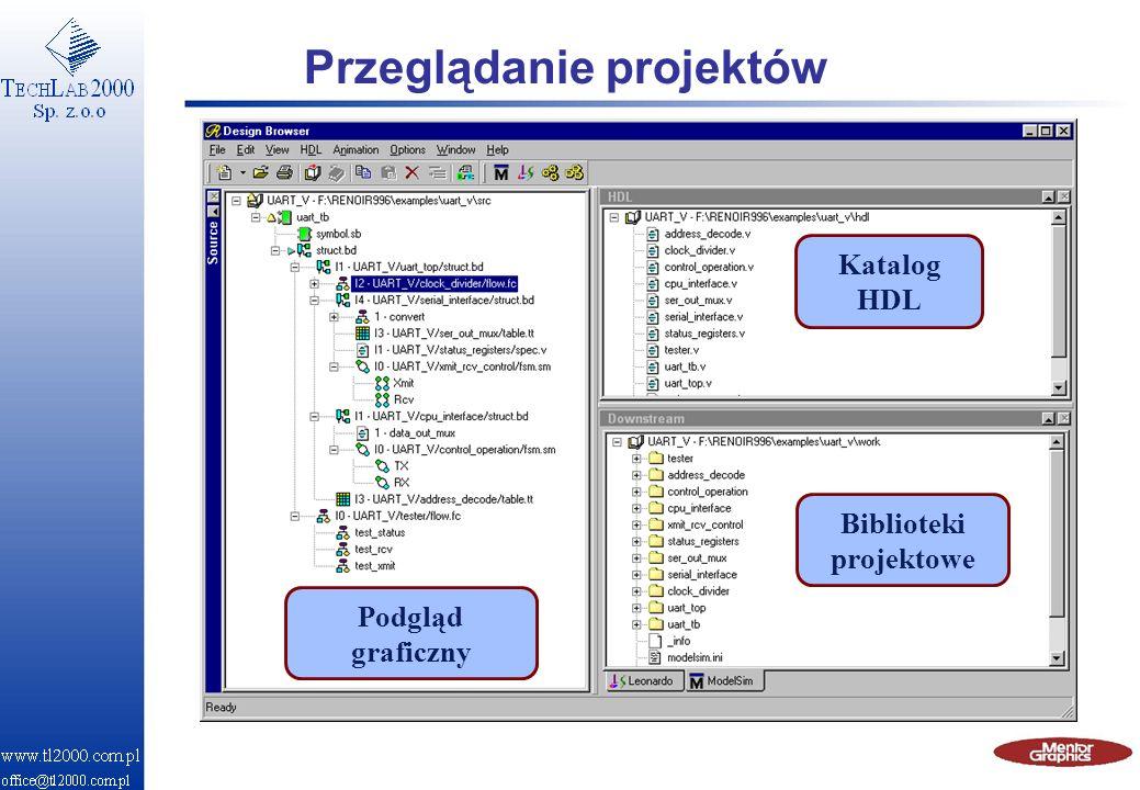 Przeglądanie projektów