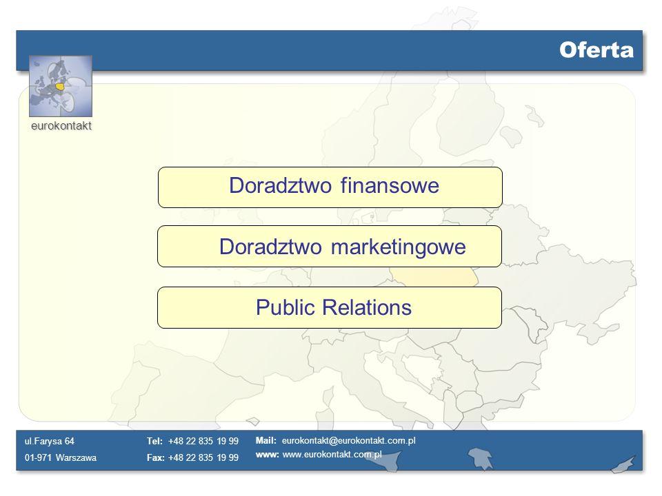 Oferta Doradztwo finansowe Doradztwo marketingowe Public Relations