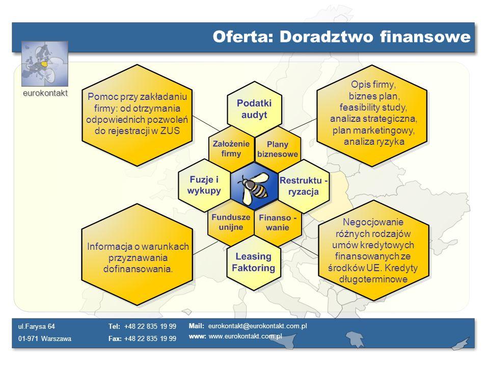 Oferta: Doradztwo finansowe