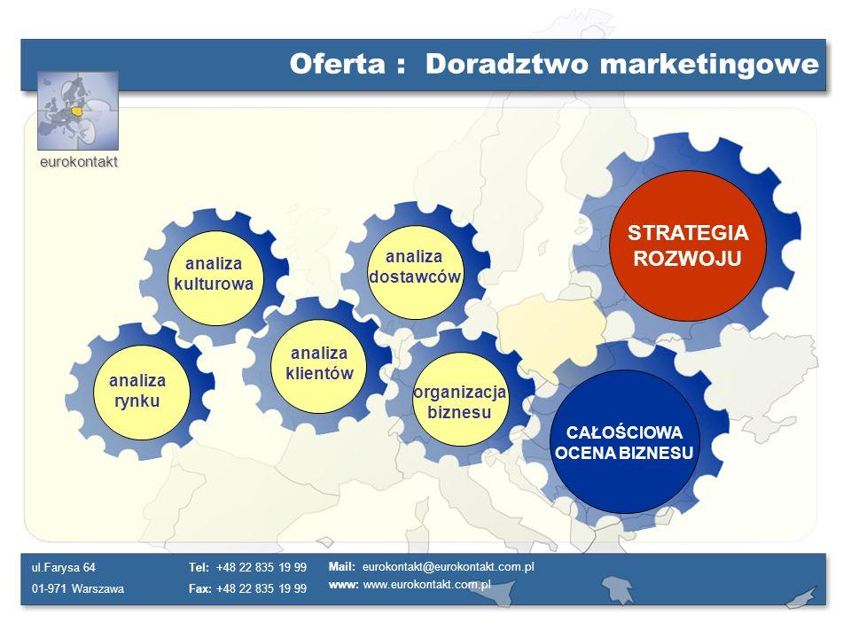 Oferta : Doradztwo marketingowe