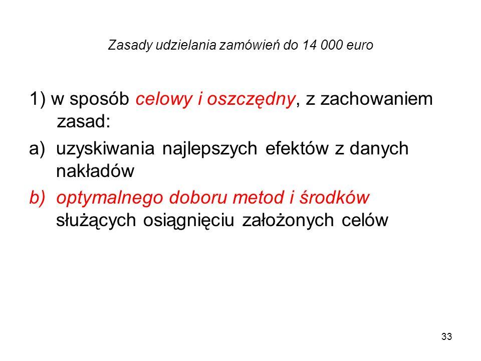Zasady udzielania zamówień do 14 000 euro