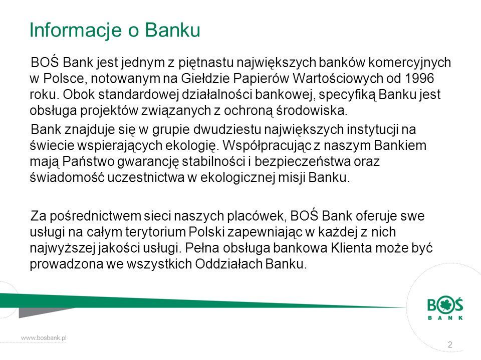 Informacje o Banku