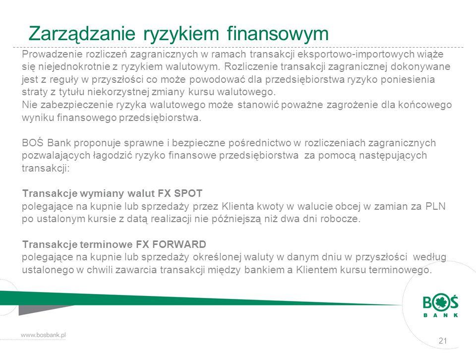 Zarządzanie ryzykiem finansowym