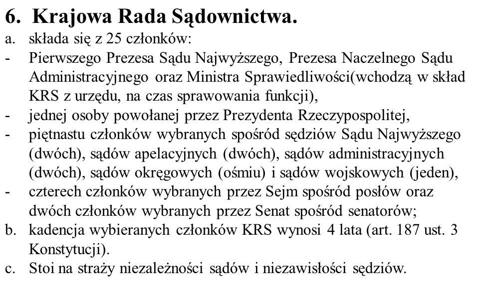 Krajowa Rada Sądownictwa.