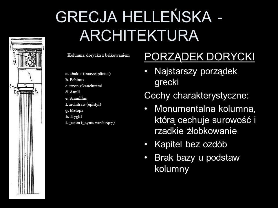 GRECJA HELLEŃSKA - ARCHITEKTURA