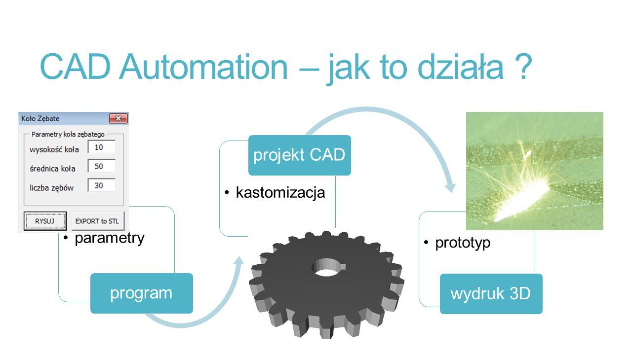 CAD Automation – jak to działa