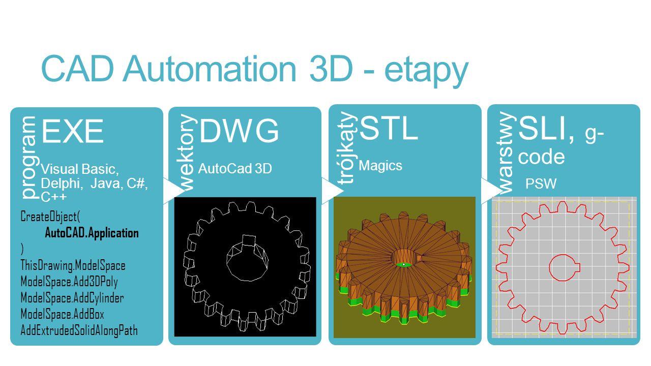 CAD Automation 3D - etapy