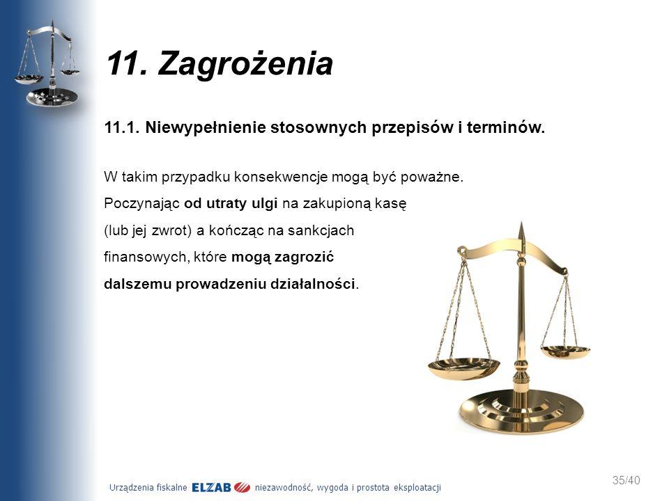 11. Zagrożenia 11.1. Niewypełnienie stosownych przepisów i terminów.