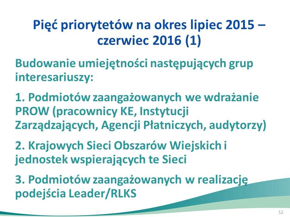 Pięć priorytetów na okres lipiec 2015 – czerwiec 2016 (1)