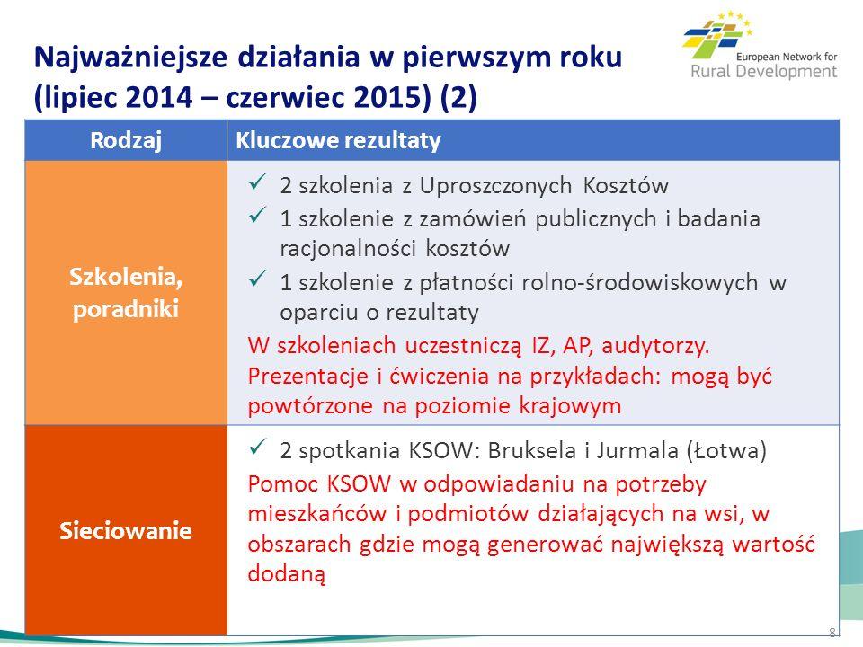Najważniejsze działania w pierwszym roku (lipiec 2014 – czerwiec 2015) (2)