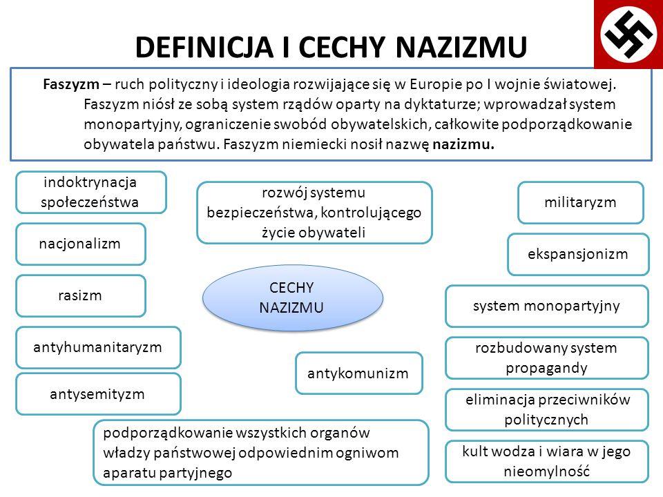 DEFINICJA I CECHY NAZIZMU