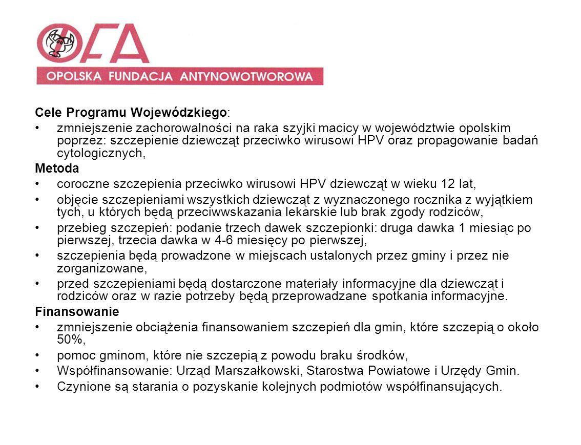 Cele Programu Wojewódzkiego: