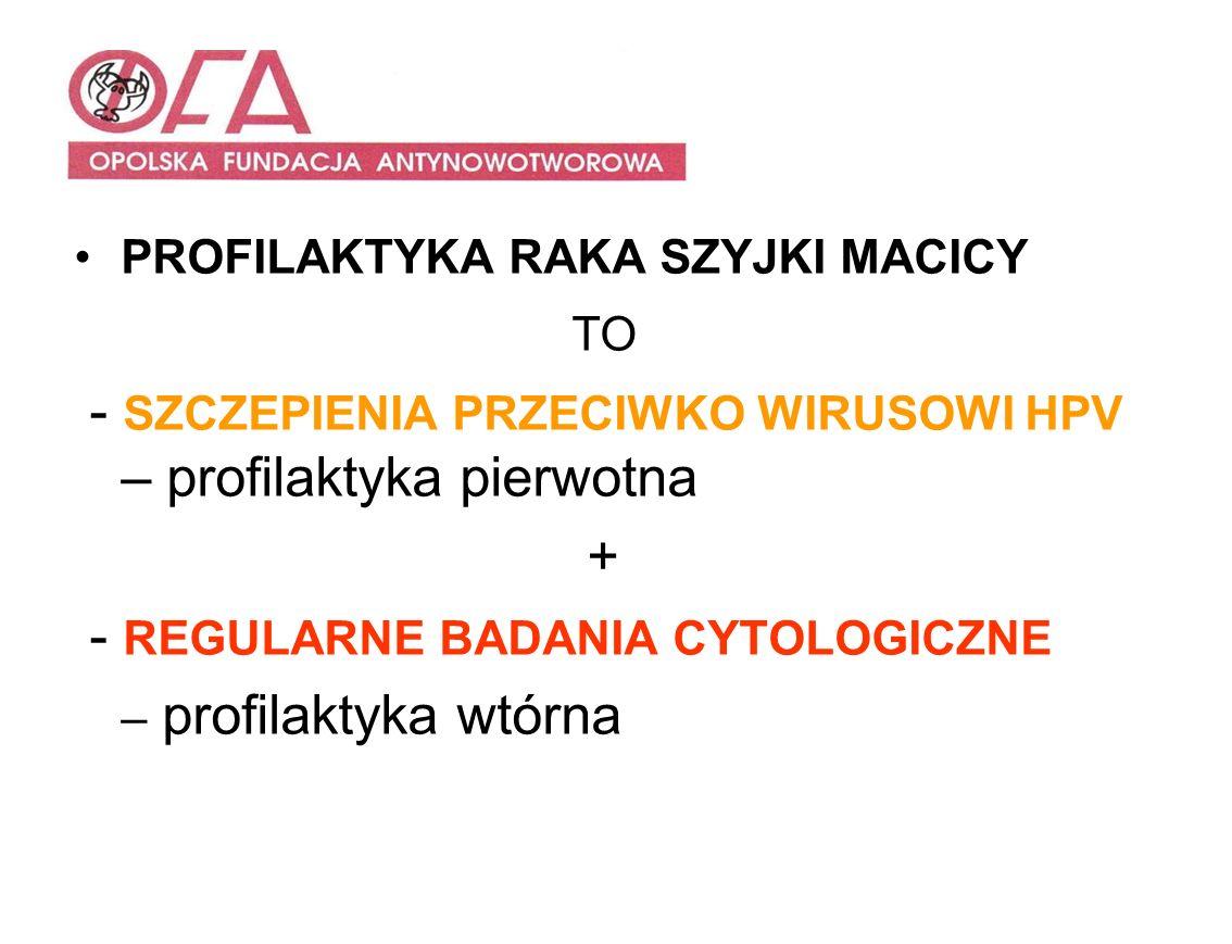 - SZCZEPIENIA PRZECIWKO WIRUSOWI HPV – profilaktyka pierwotna +
