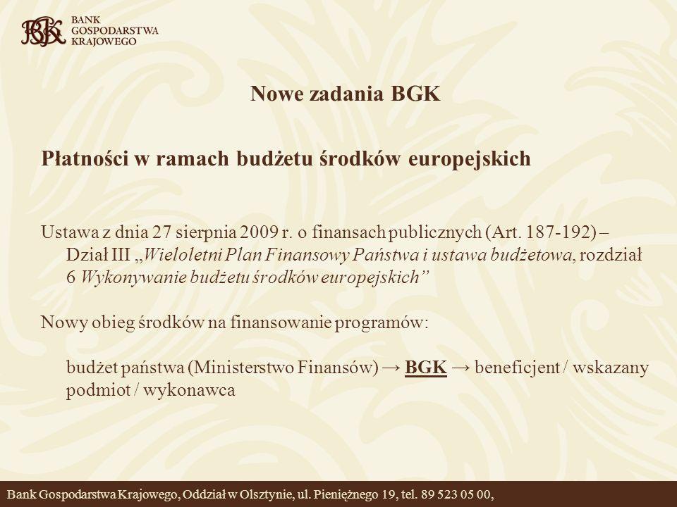 Płatności w ramach budżetu środków europejskich