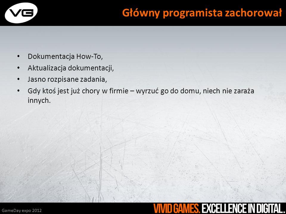 Główny programista zachorował