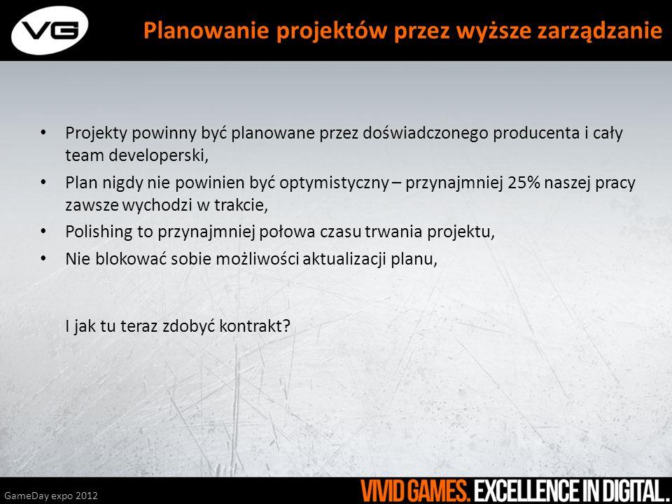 Planowanie projektów przez wyższe zarządzanie
