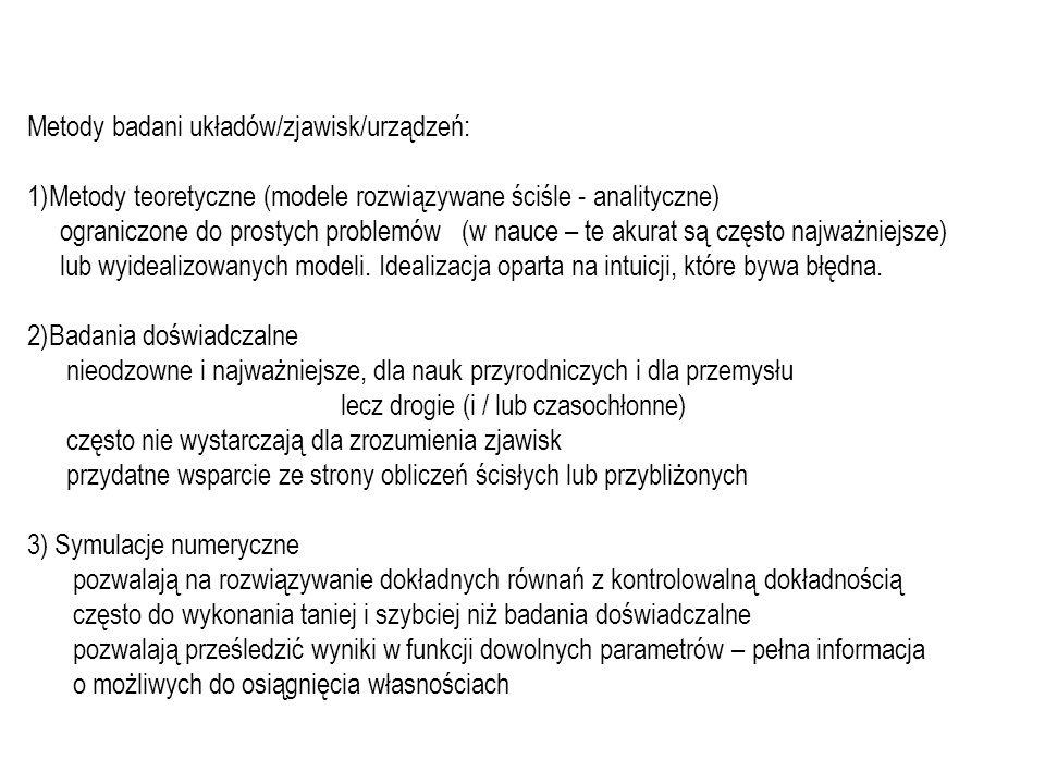 Metody badani układów/zjawisk/urządzeń: