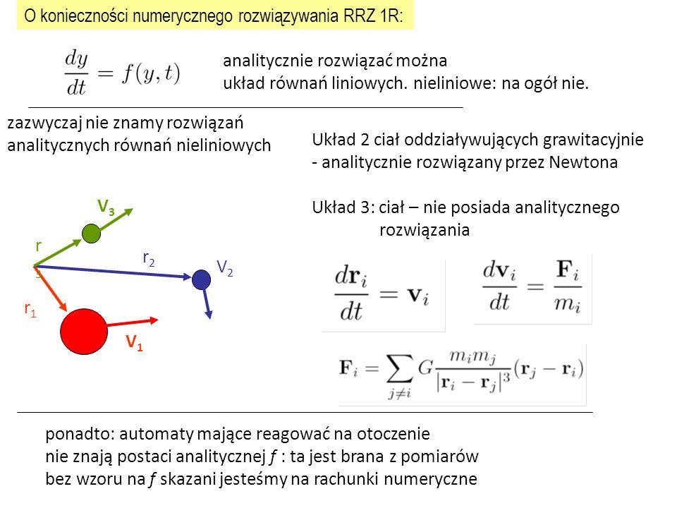 O konieczności numerycznego rozwiązywania RRZ 1R: