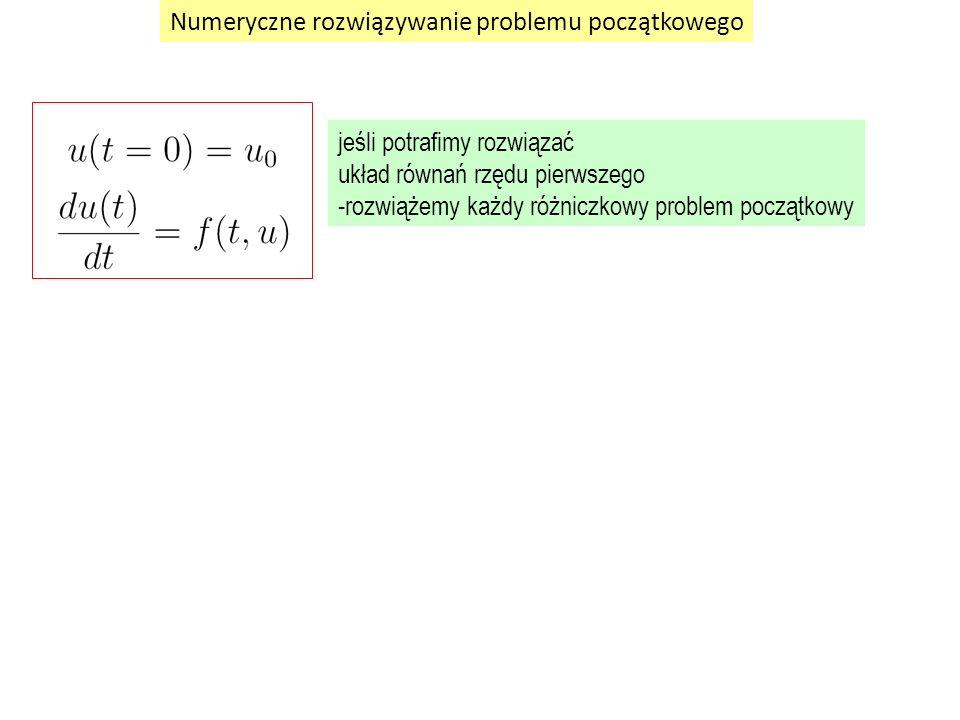 Numeryczne rozwiązywanie problemu początkowego
