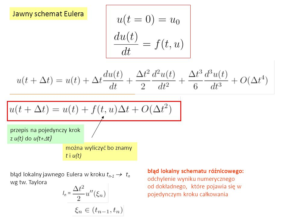 Jawny schemat Eulera przepis na pojedynczy krok z u(t) do u(t+Dt)