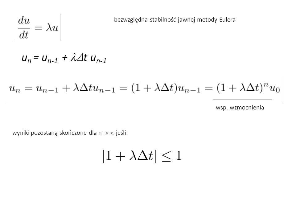 un = un-1 + lDt un-1 bezwzględna stabilność jawnej metody Eulera