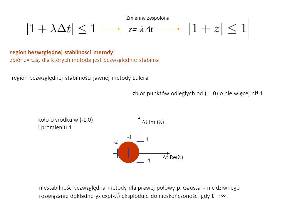 z= lDt region bezwzględnej stabilności metody:
