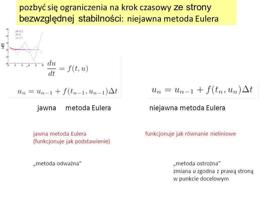 pozbyć się ograniczenia na krok czasowy ze strony bezwzględnej stabilności: niejawna metoda Eulera