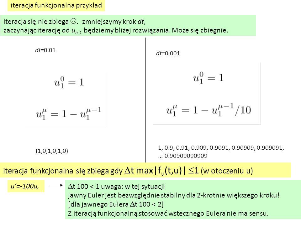 iteracja funkcjonalna przykład