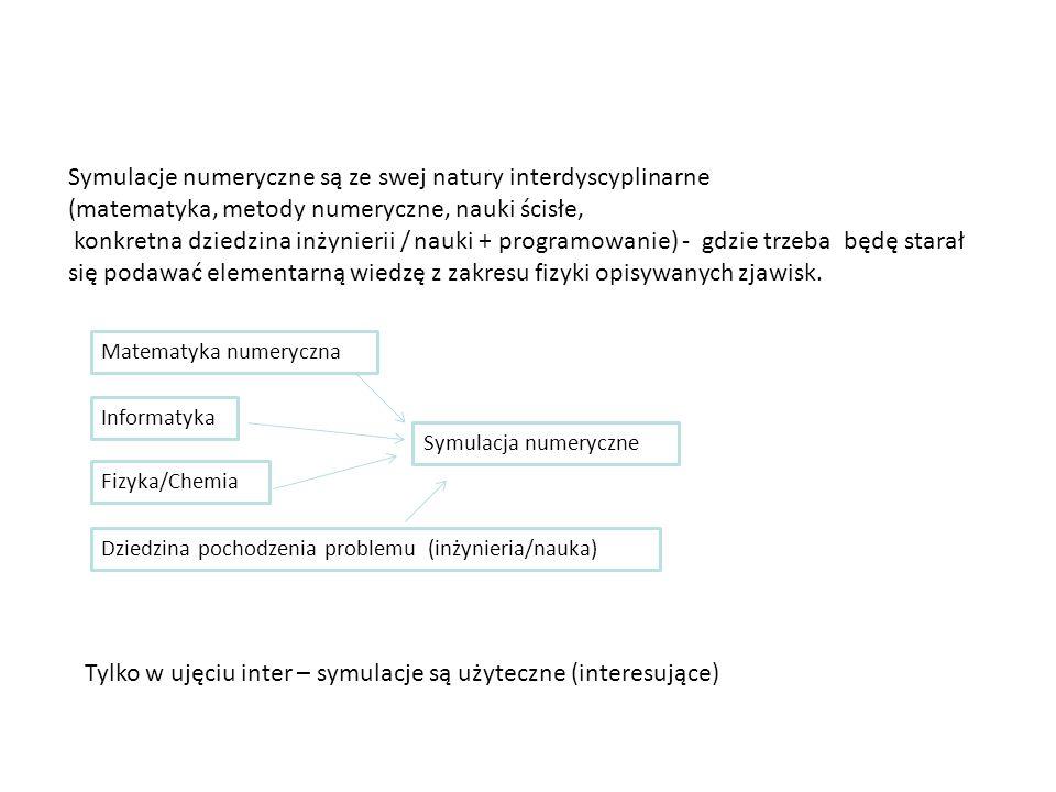 Symulacje numeryczne są ze swej natury interdyscyplinarne