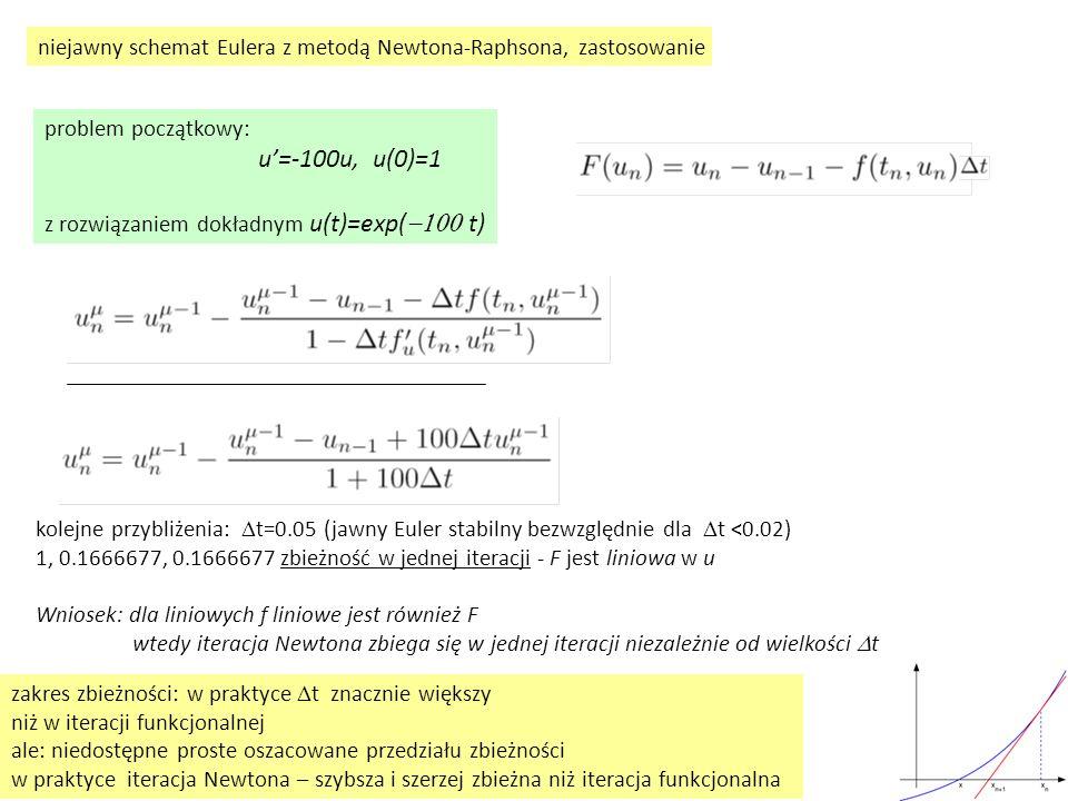 niejawny schemat Eulera z metodą Newtona-Raphsona, zastosowanie